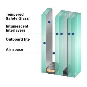 CONTRAFLAM 45 IGU- Fire-Rated Insulating Glass Unit
