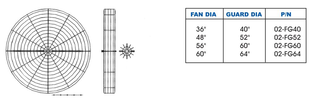 Fg Industrial Ceiling Fan Guards