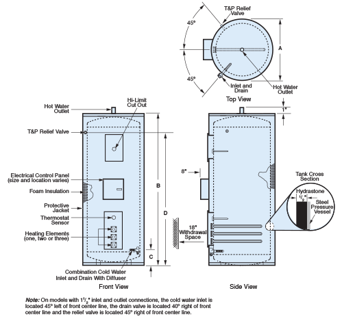 Model se commercial electric water heater hubbell water heaters model se commercial electric water heater hubbell water heaters sweets ccuart Image collections