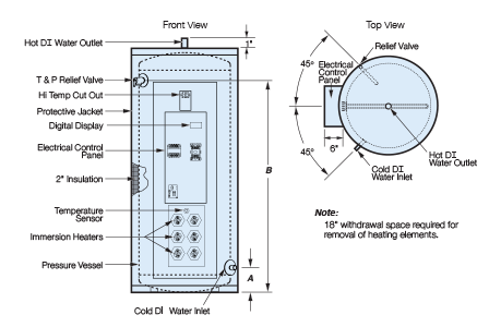 Model d deionized di water heater hubbell water heaters sweets outline dimensions ccuart Image collections
