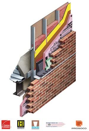 CavityComplete® Steel Stud Wall System