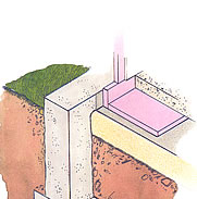 Slab and Foundation Wall Insulation