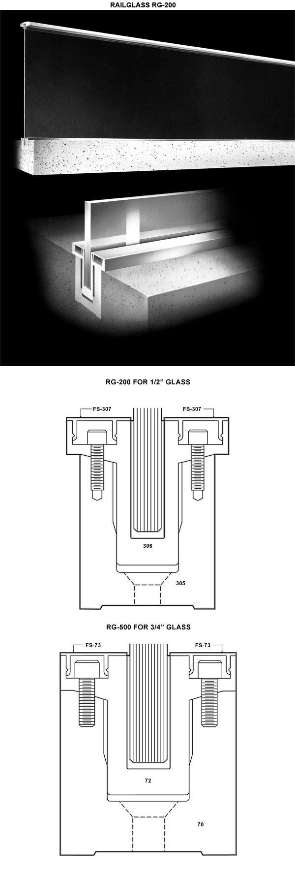 Railglass Two Piece Mounting Base System