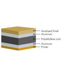 ALPOLIC®/RF Reflective Aluminum Panels – Mitsubishi Chemical