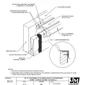 That Sbs penetration detail