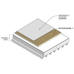 Rmax Re Cover Board 3 Insulation For Above The Deck Rmax