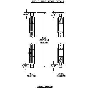 Bilen utmerket mekanisme: Hollow metal door frame details cad