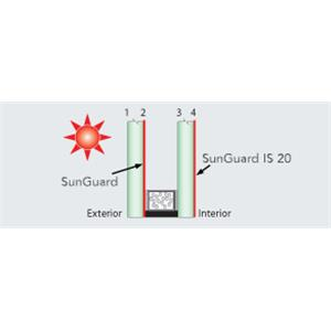 SunGuard IS 20 Interior Surface Coating-Guardian Industries Corp.