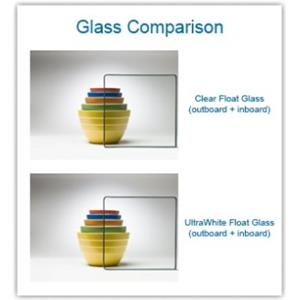 UltraWhite Low-Iron Glass-Guardian Industries Corp.