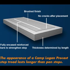 Camp Logan Cement Works, Inc.  Pre Cast Concrete Stair Treads