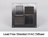 Lead-Free Radiation Shielded Walls
