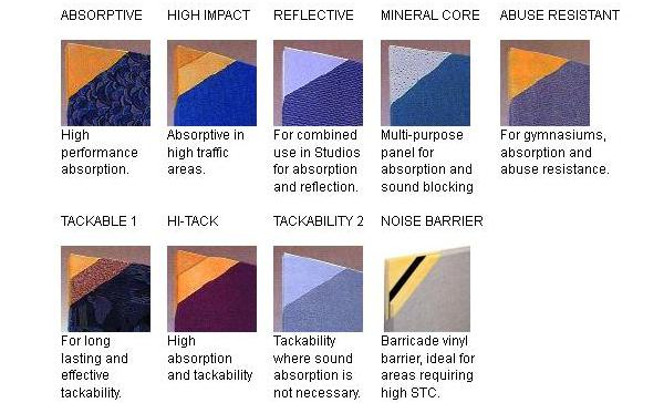 Fabric Wrapped Custom Acoustical Wall Panels