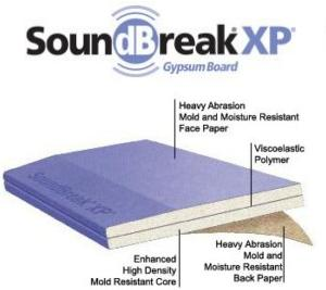 SoundBreak XP Acoustically Enhanced Gypsum Board